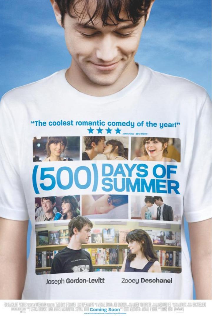 500DaysofSummer_PosterA